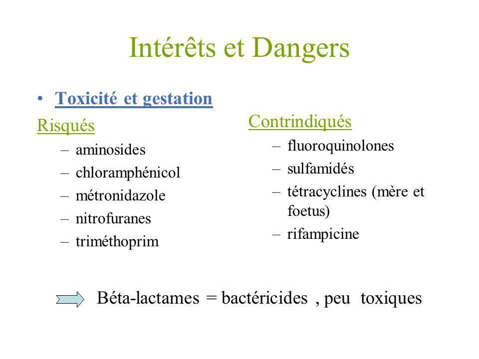 Intérêts et Dangers Toxicité et gestation Contrindiqués Risqués