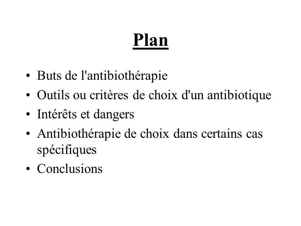 Plan Buts de l antibiothérapie