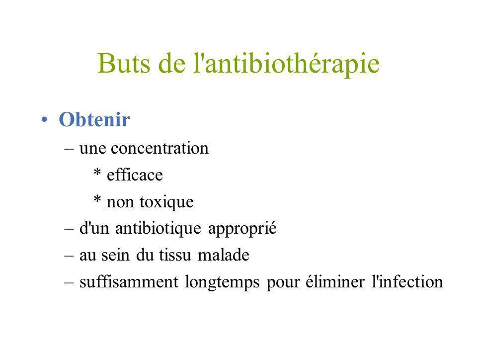 Buts de l antibiothérapie