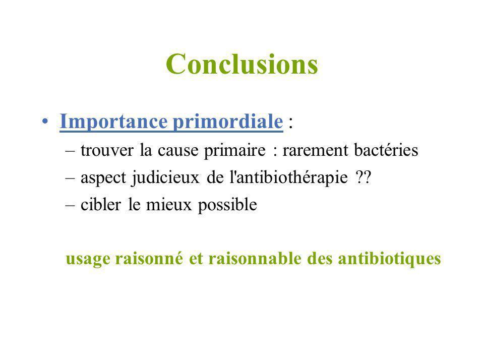 Conclusions Importance primordiale :