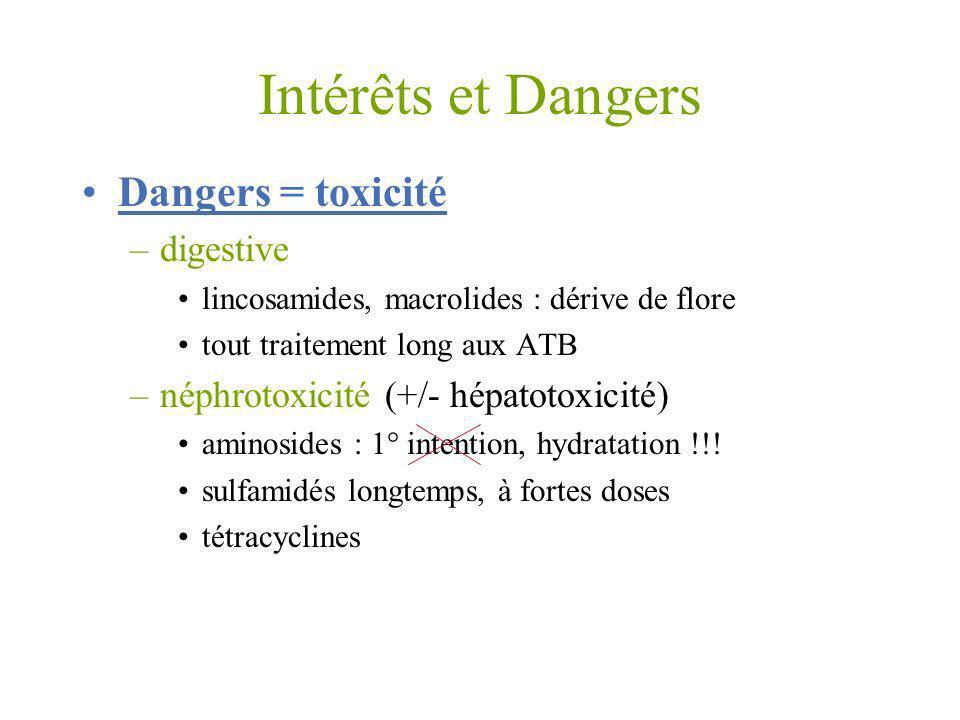 Intérêts et Dangers Dangers = toxicité digestive