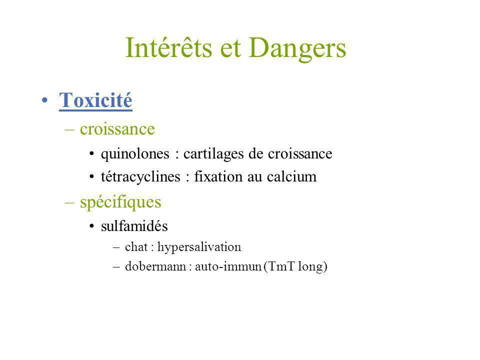 Intérêts et Dangers Toxicité croissance spécifiques