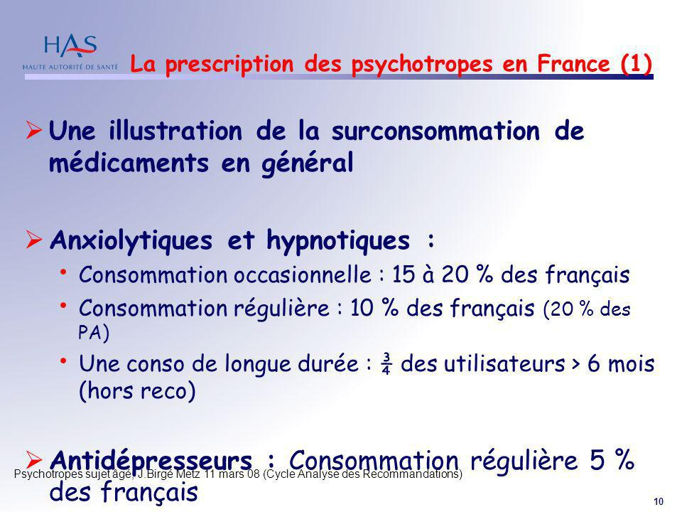 La prescription des psychotropes en France (1)