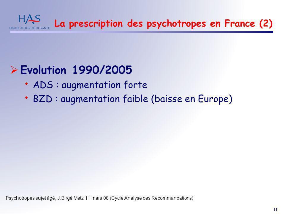 La prescription des psychotropes en France (2)