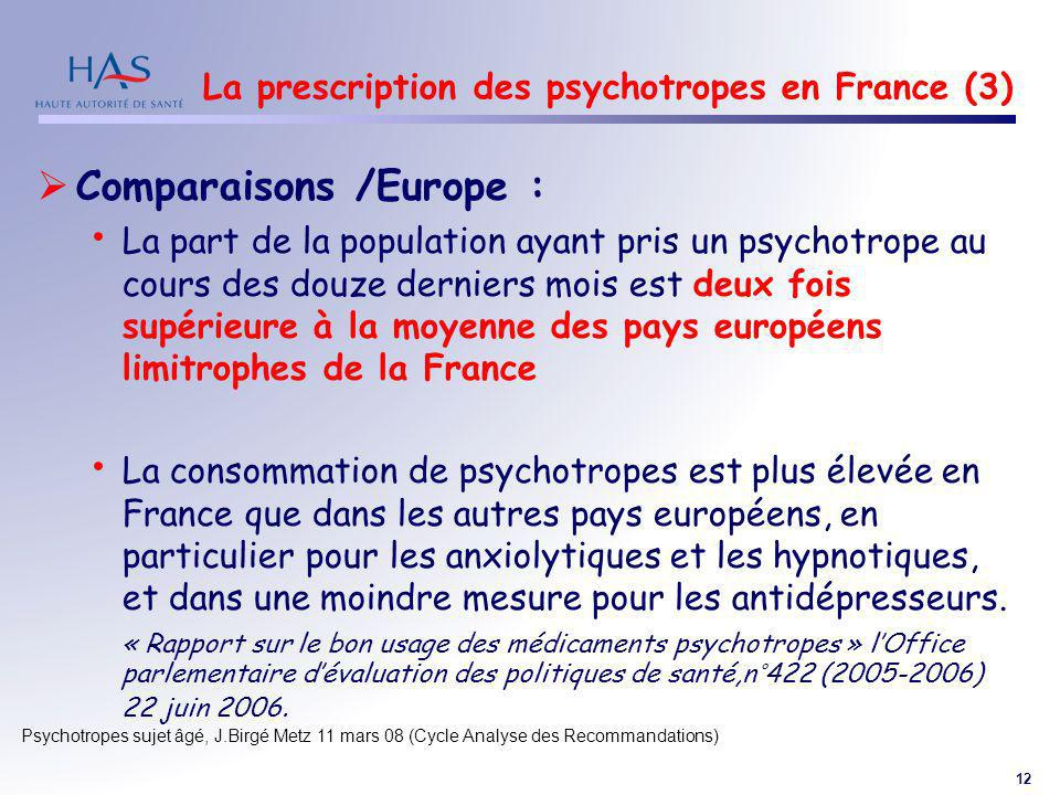 La prescription des psychotropes en France (3)