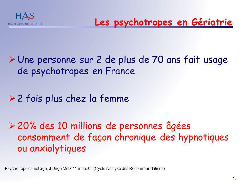 Les psychotropes en Gériatrie