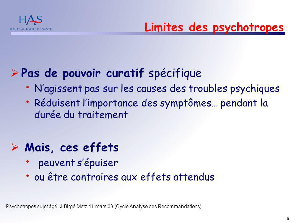 Limites des psychotropes
