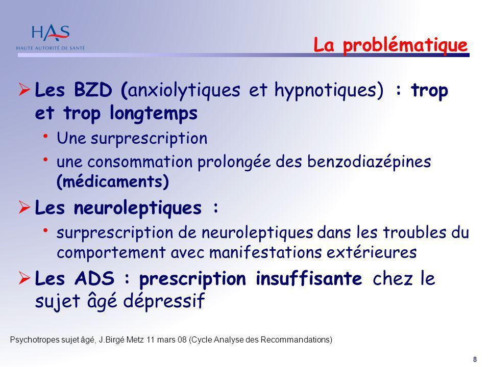 Les BZD (anxiolytiques et hypnotiques) : trop et trop longtemps