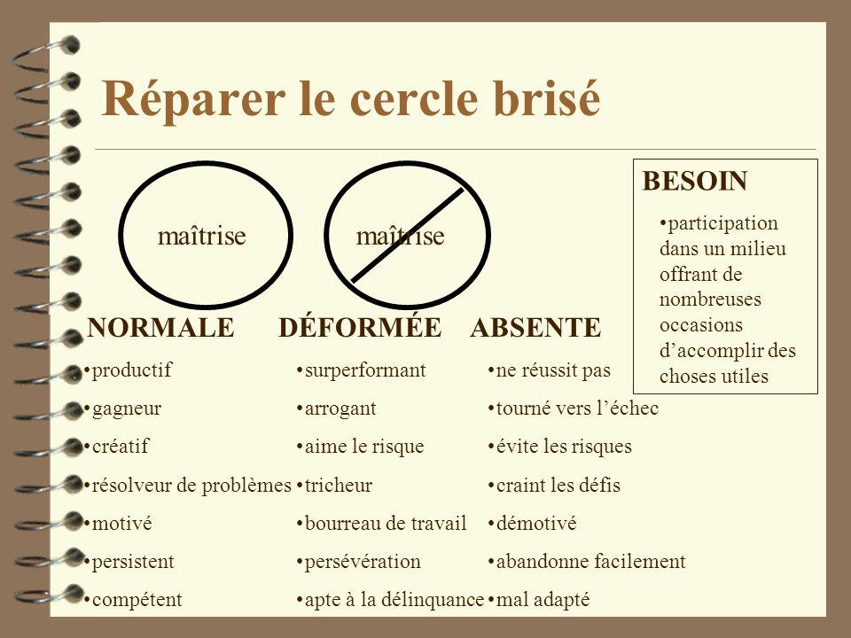 Réparer le cercle brisé