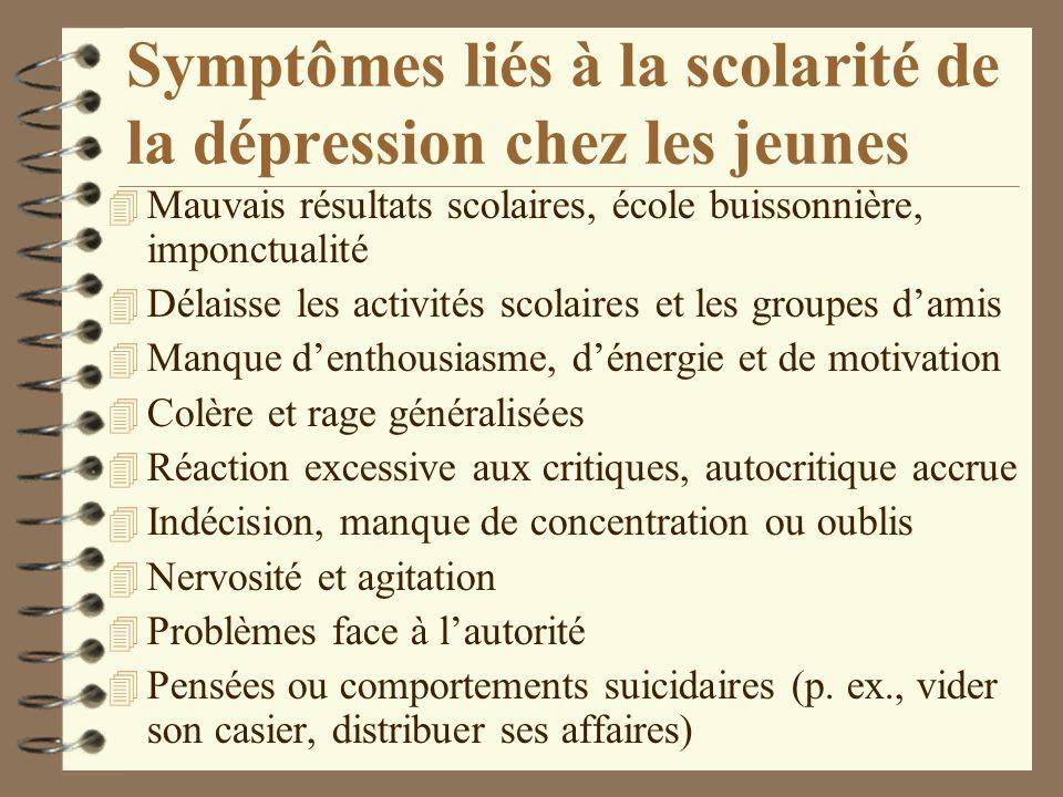 Symptômes liés à la scolarité de la dépression chez les jeunes