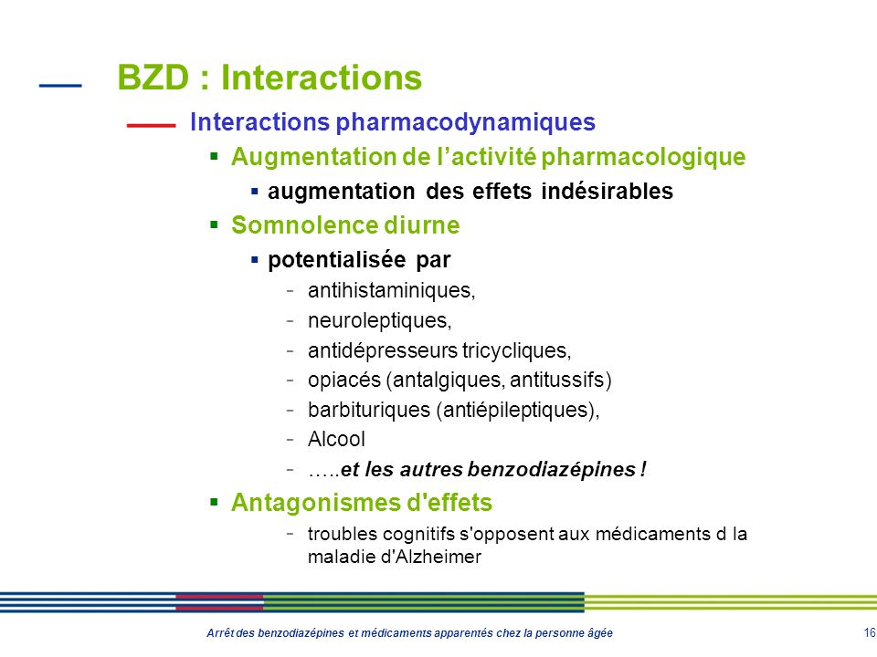 BZD : Interactions Interactions pharmacodynamiques