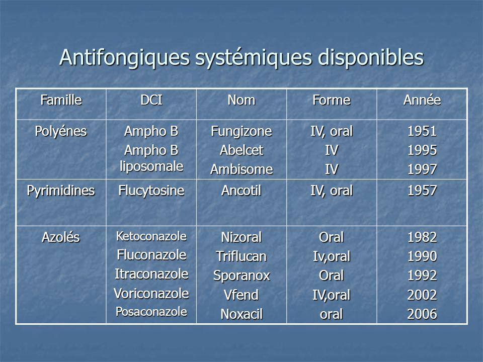 Antifongiques systémiques disponibles