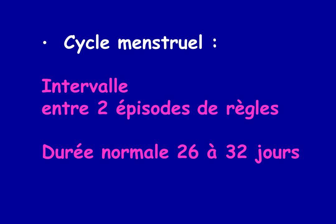 entre 2 épisodes de règles Durée normale 26 à 32 jours
