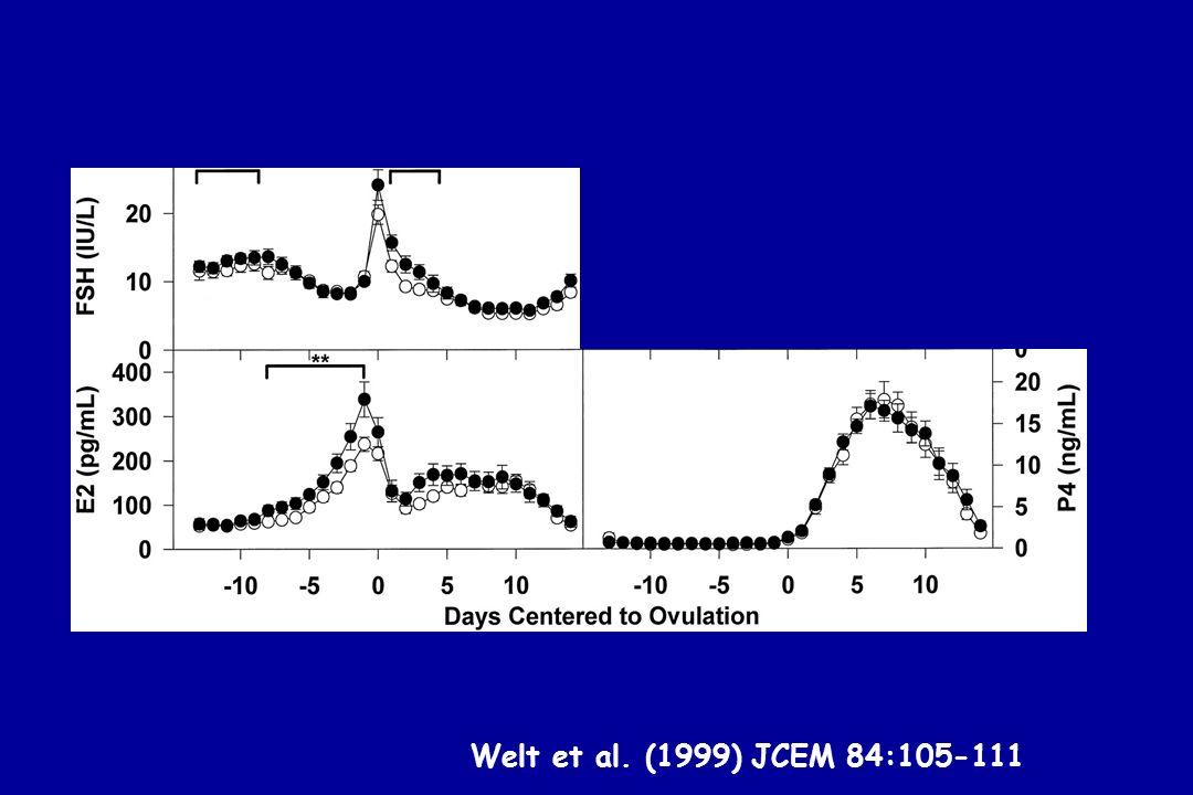Welt et al. (1999) JCEM 84:105-111