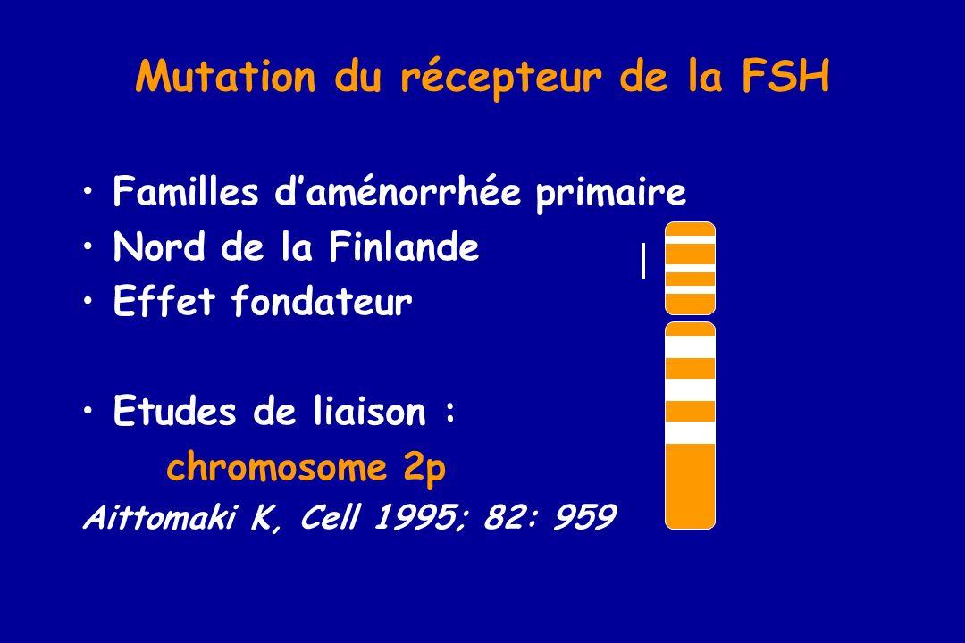 Mutation du récepteur de la FSH