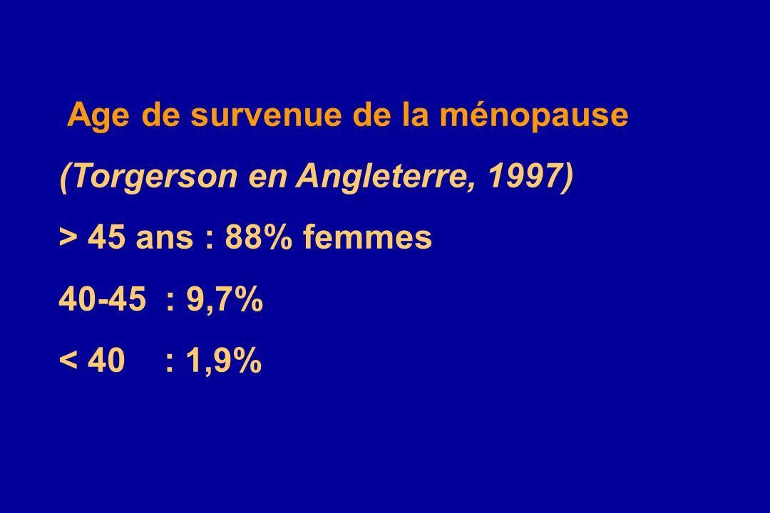 Age de survenue de la ménopause
