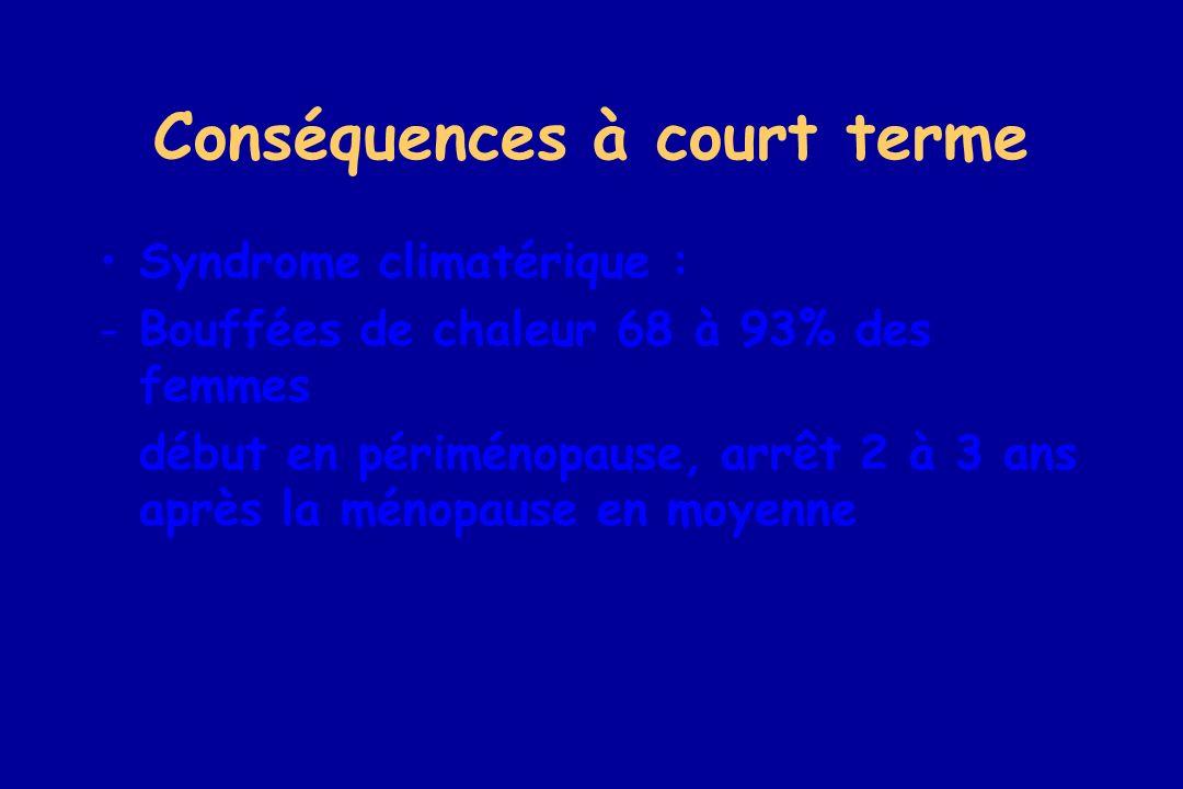 Conséquences à court terme