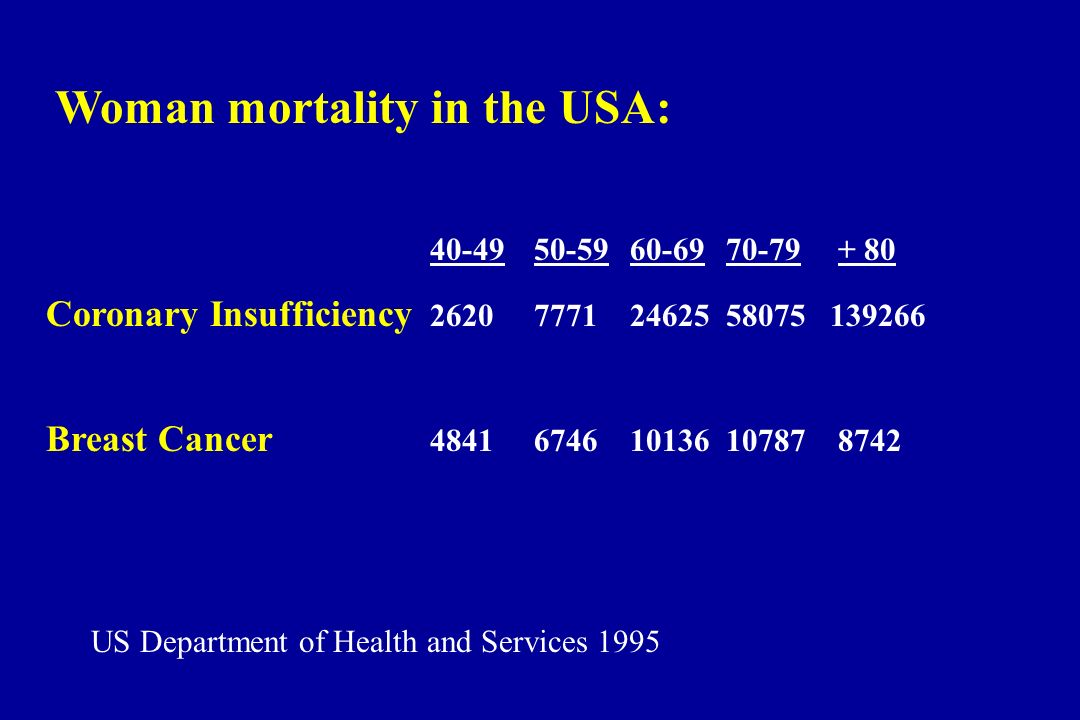 Woman mortality in the USA: