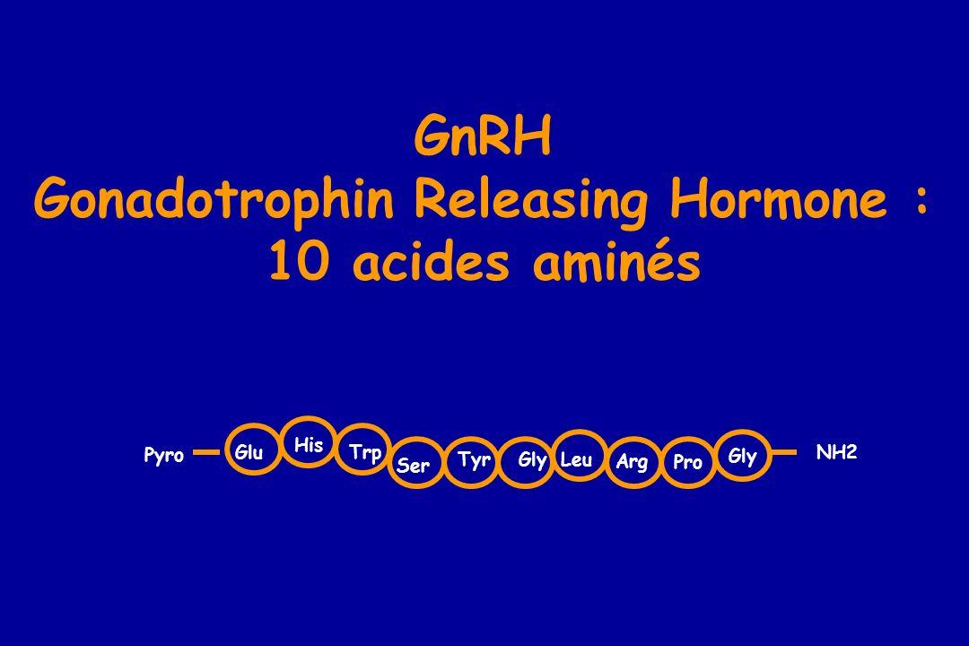 Gonadotrophin Releasing Hormone :