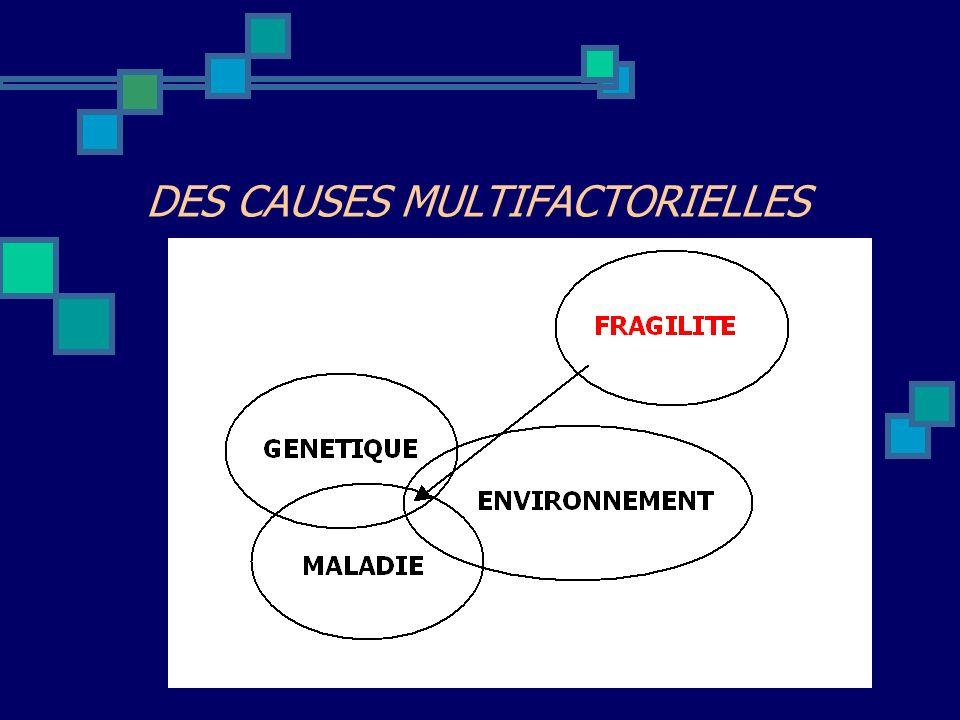 DES CAUSES MULTIFACTORIELLES
