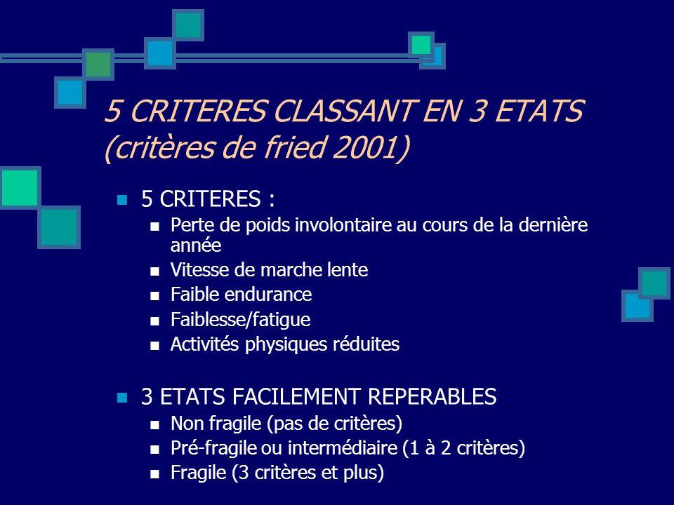5 CRITERES CLASSANT EN 3 ETATS (critères de fried 2001)