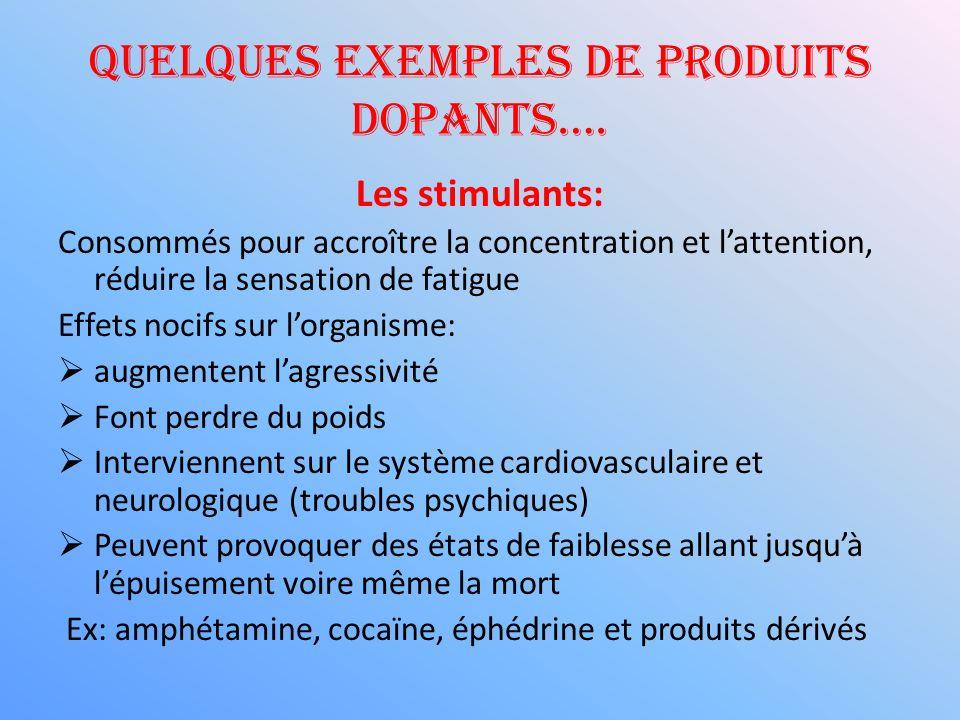 Quelques exemples de produits dopants….