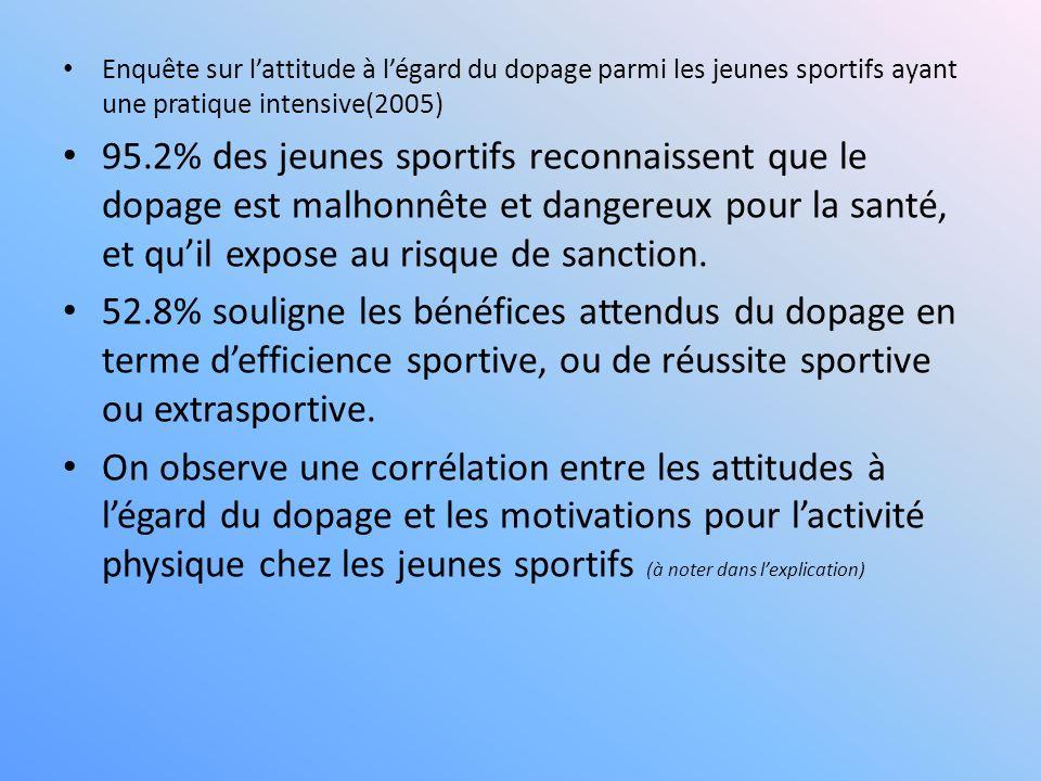 Enquête sur l'attitude à l'égard du dopage parmi les jeunes sportifs ayant une pratique intensive(2005)