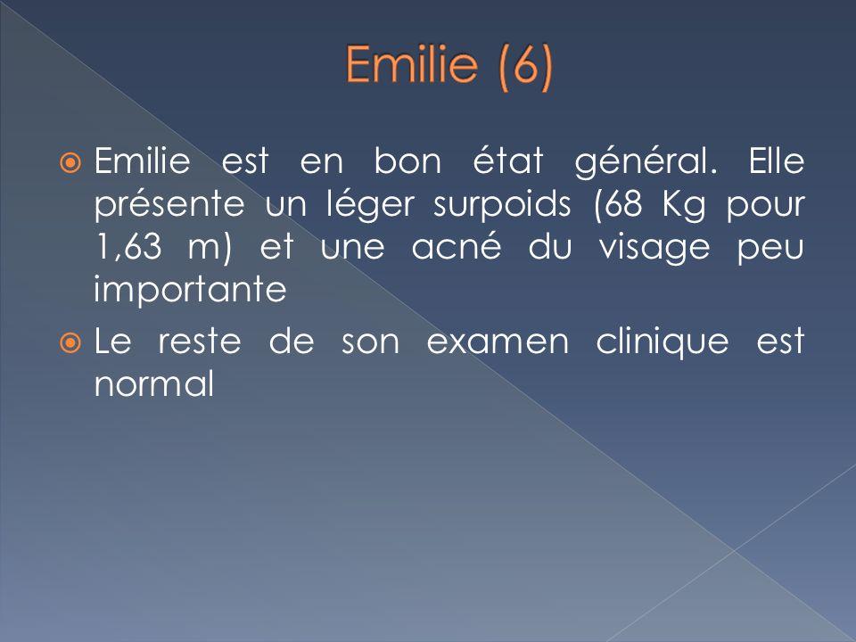 Emilie (6) Emilie est en bon état général. Elle présente un léger surpoids (68 Kg pour 1,63 m) et une acné du visage peu importante.