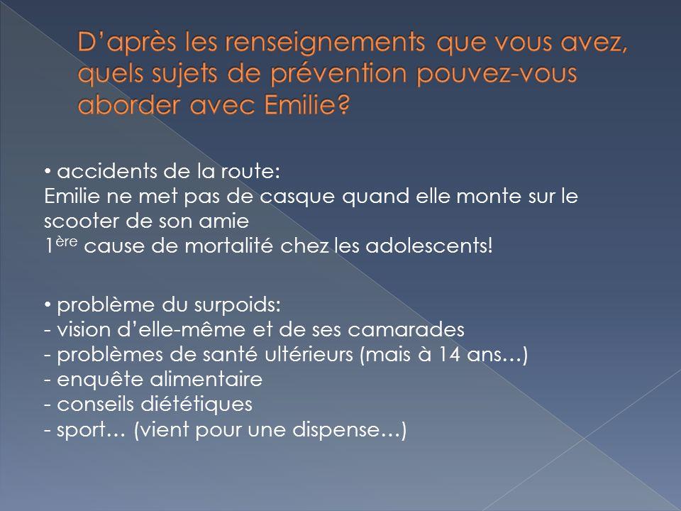 D'après les renseignements que vous avez, quels sujets de prévention pouvez-vous aborder avec Emilie