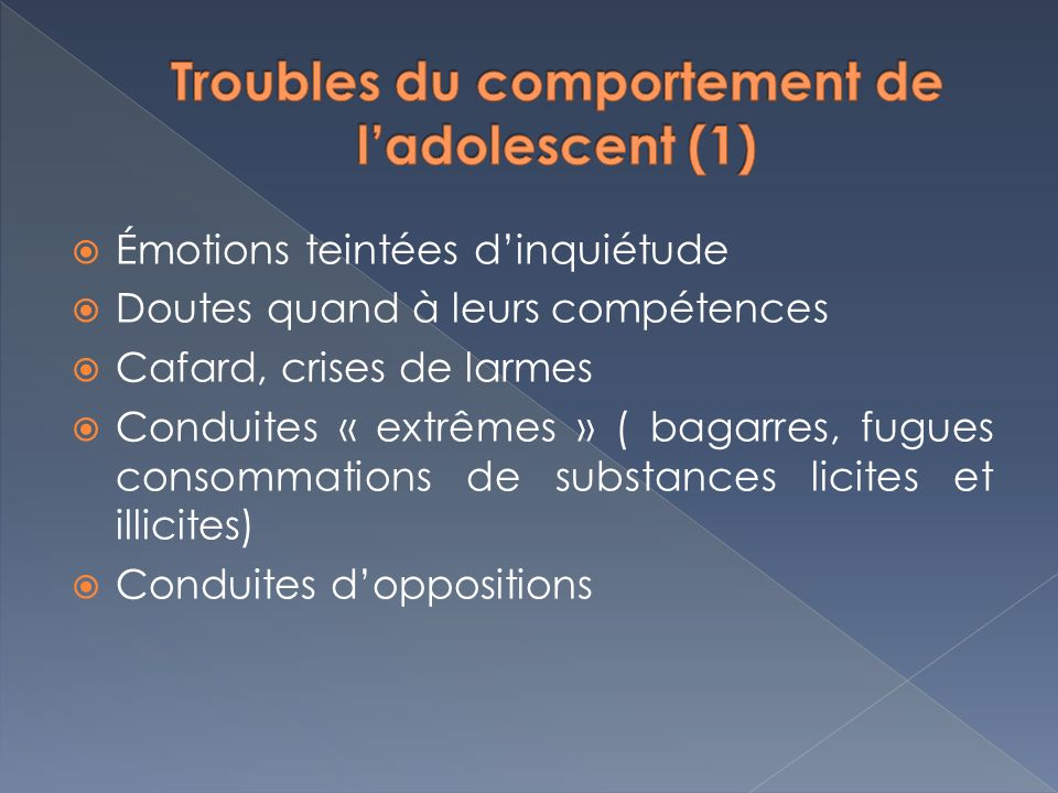 Troubles du comportement de l'adolescent (1)