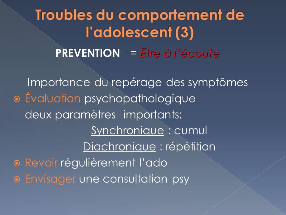 Troubles du comportement de l'adolescent (3)