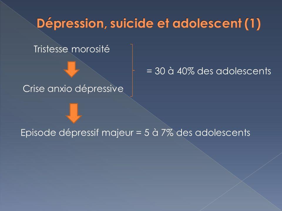 Dépression, suicide et adolescent (1)