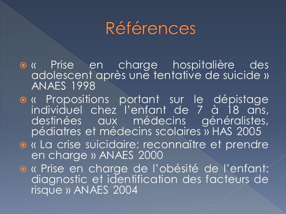 Références « Prise en charge hospitalière des adolescent après une tentative de suicide » ANAES 1998.
