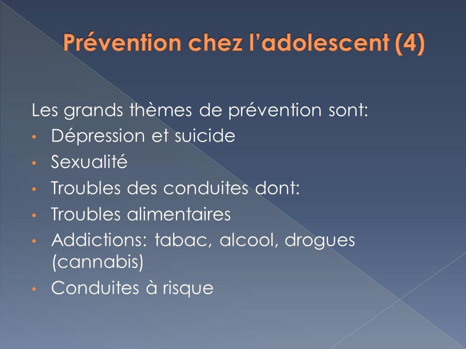 Prévention chez l'adolescent (4)