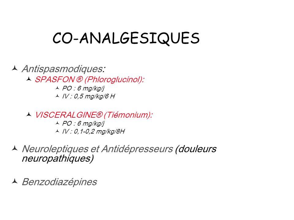 CO-ANALGESIQUES Antispasmodiques: