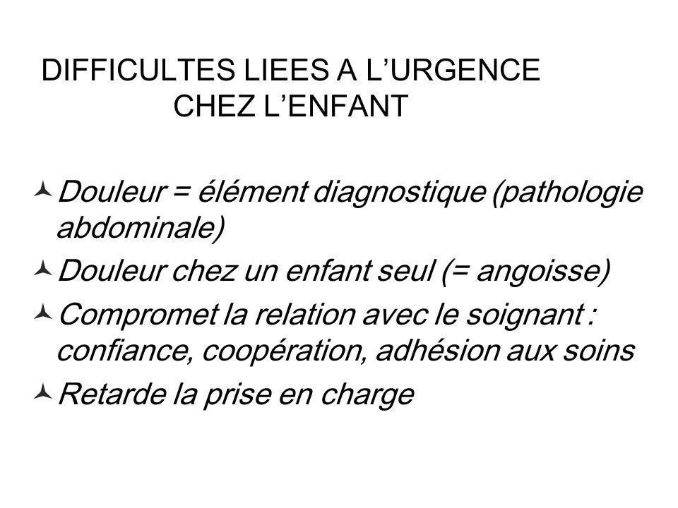 DIFFICULTES LIEES A L'URGENCE CHEZ L'ENFANT