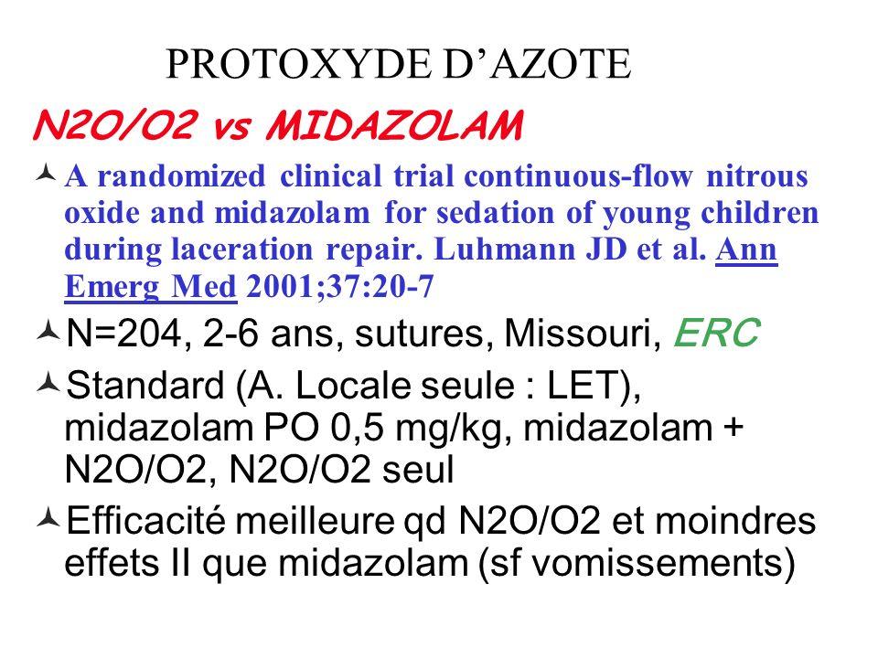 PROTOXYDE D'AZOTE N2O/O2 vs MIDAZOLAM