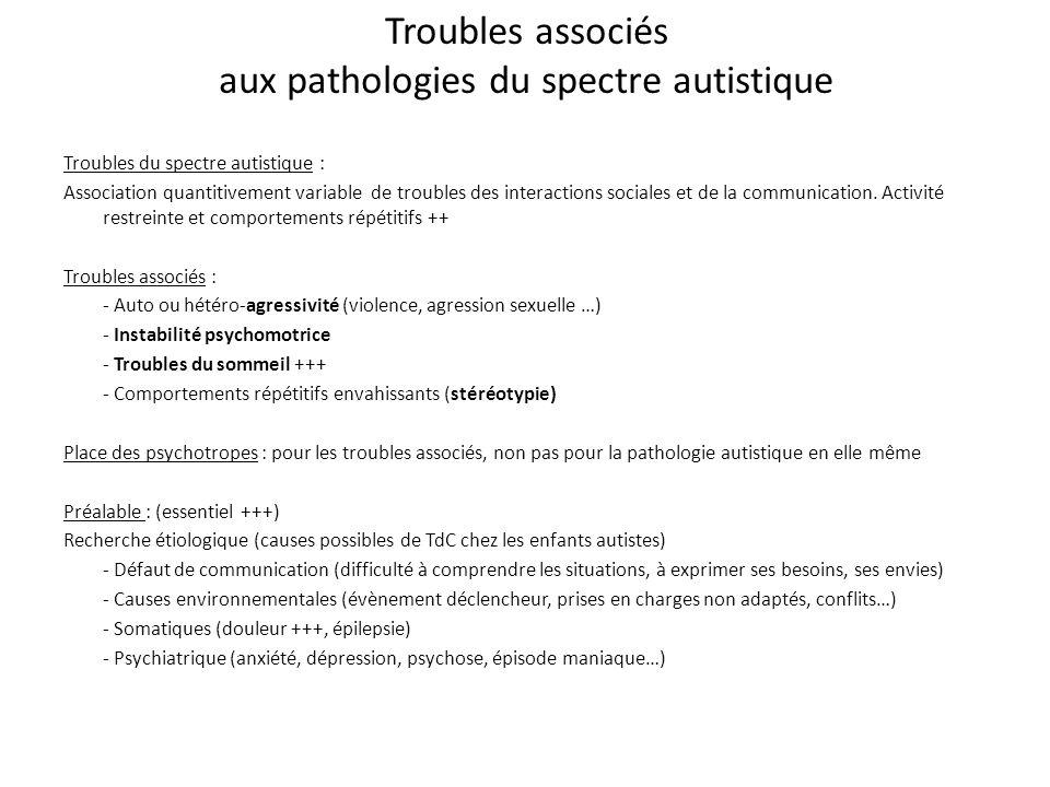 Troubles associés aux pathologies du spectre autistique