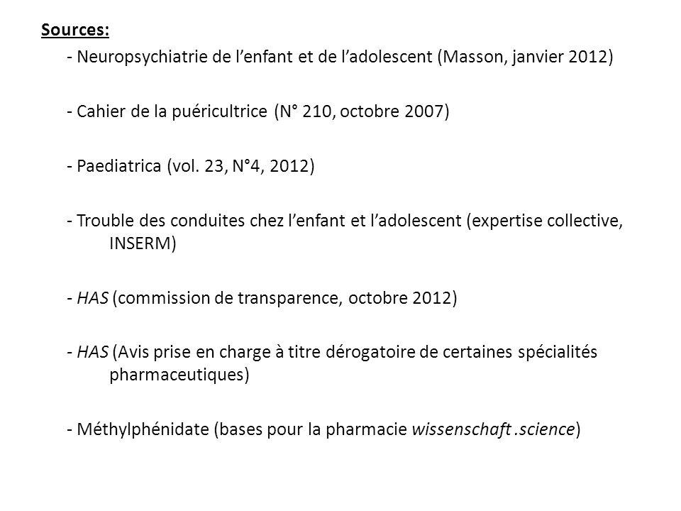 Sources: - Neuropsychiatrie de l'enfant et de l'adolescent (Masson, janvier 2012) - Cahier de la puéricultrice (N° 210, octobre 2007)