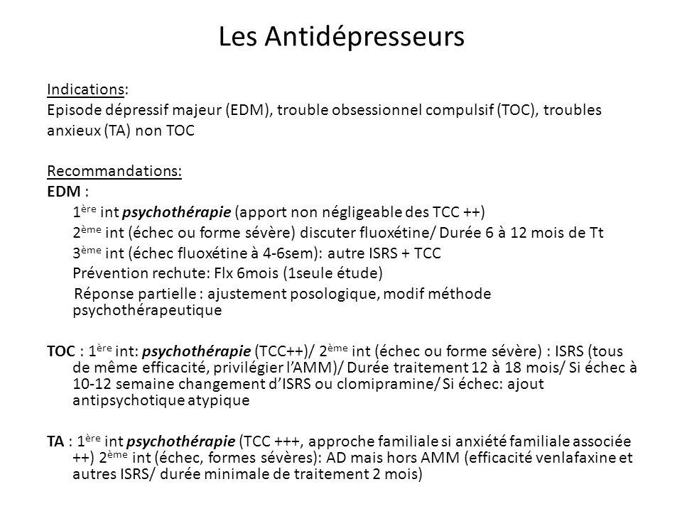 Les Antidépresseurs Indications: