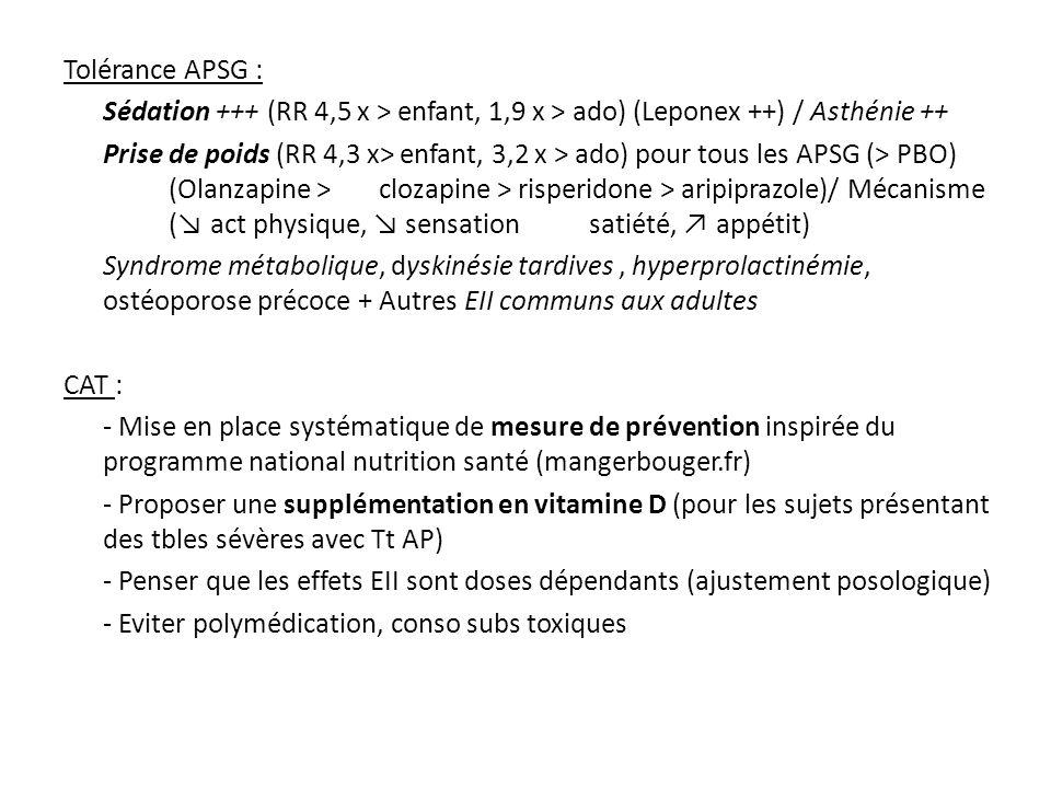 Tolérance APSG : Sédation +++ (RR 4,5 x > enfant, 1,9 x > ado) (Leponex ++) / Asthénie ++ Prise de poids (RR 4,3 x> enfant, 3,2 x > ado) pour tous les APSG (> PBO) (Olanzapine > clozapine > risperidone > aripiprazole)/ Mécanisme (↘ act physique, ↘ sensation satiété, ↗ appétit) Syndrome métabolique, dyskinésie tardives , hyperprolactinémie, ostéoporose précoce + Autres EII communs aux adultes CAT : - Mise en place systématique de mesure de prévention inspirée du programme national nutrition santé (mangerbouger.fr) - Proposer une supplémentation en vitamine D (pour les sujets présentant des tbles sévères avec Tt AP) - Penser que les effets EII sont doses dépendants (ajustement posologique) - Eviter polymédication, conso subs toxiques