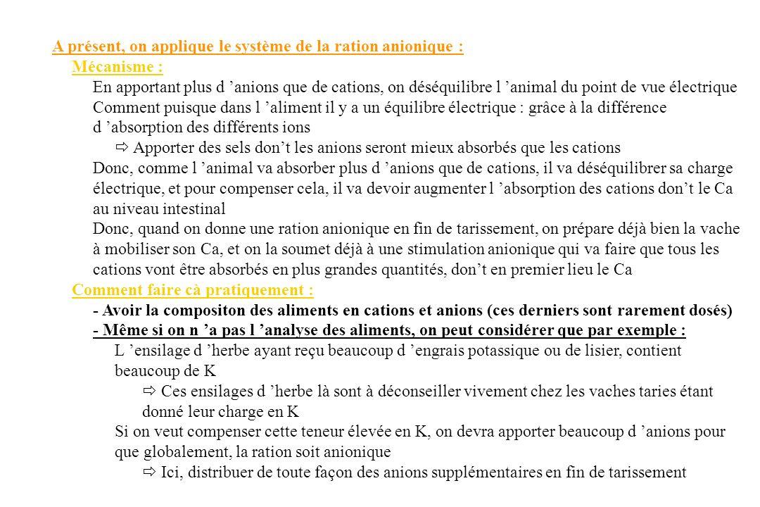 A présent, on applique le système de la ration anionique :