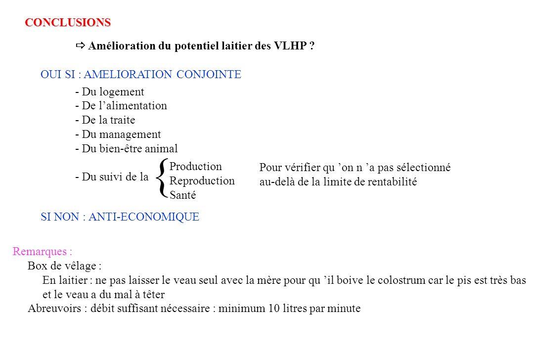 { CONCLUSIONS  Amélioration du potentiel laitier des VLHP