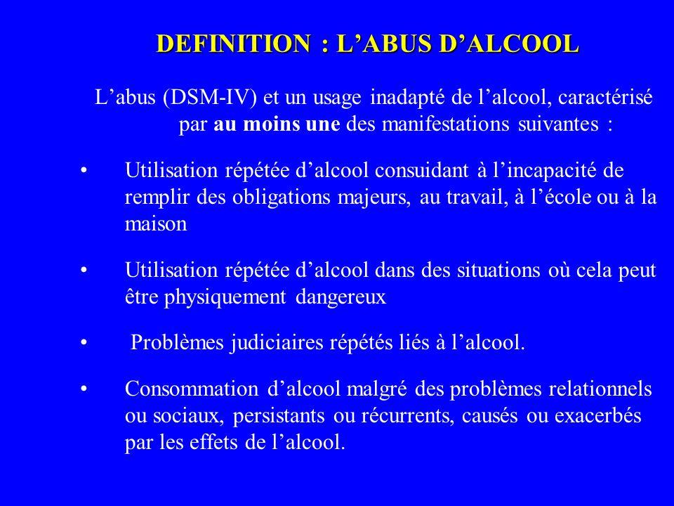 DEFINITION : L'ABUS D'ALCOOL