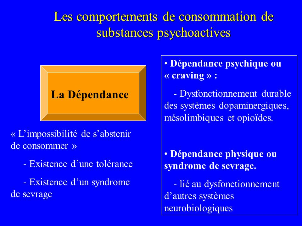 Les comportements de consommation de substances psychoactives