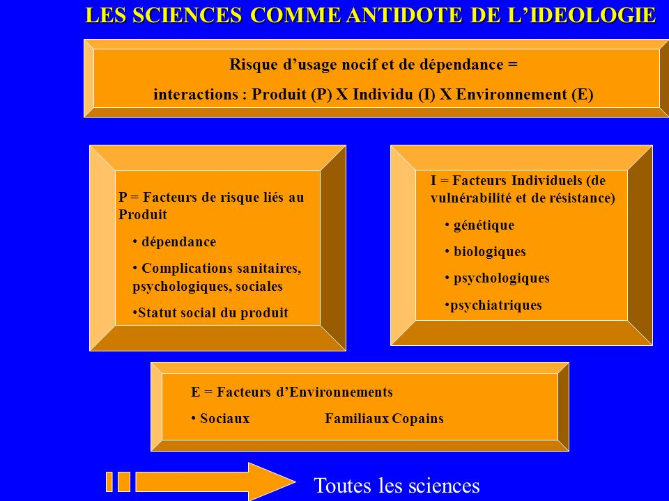 LES SCIENCES COMME ANTIDOTE DE L'IDEOLOGIE