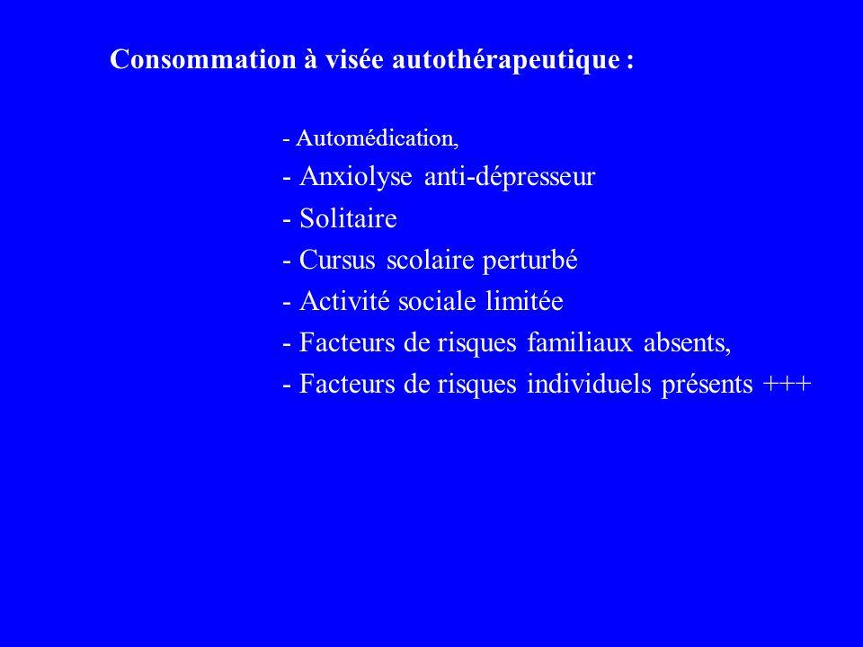 Consommation à visée autothérapeutique :