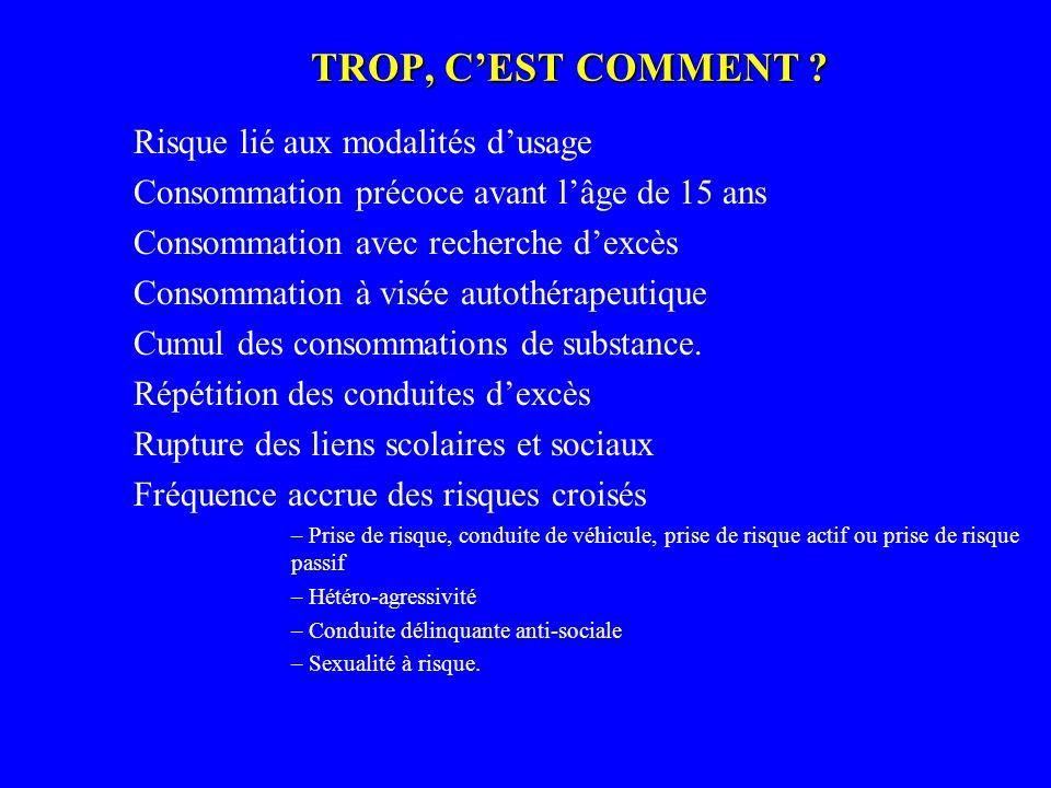 TROP, C'EST COMMENT Risque lié aux modalités d'usage