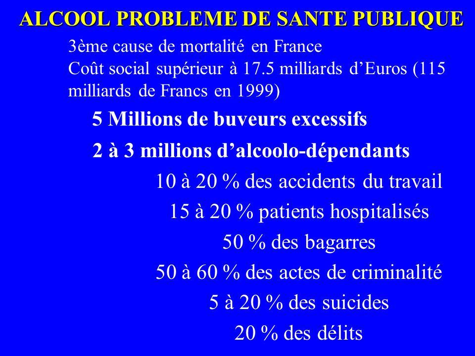 ALCOOL PROBLEME DE SANTE PUBLIQUE