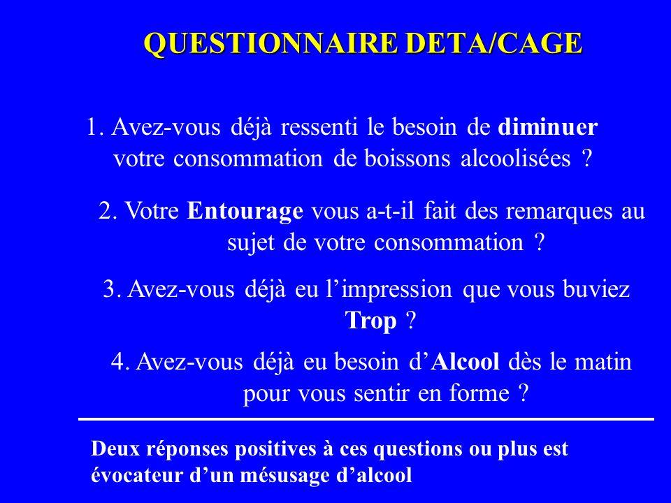 QUESTIONNAIRE DETA/CAGE